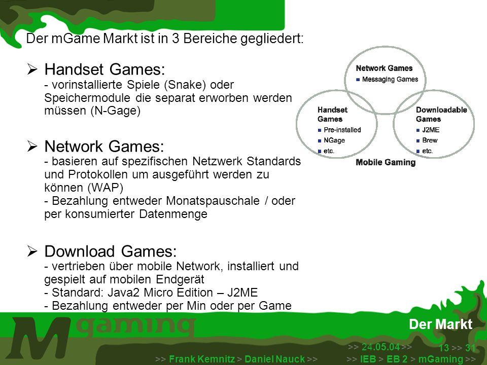 >> 24.05.04 >> >> Frank Kemnitz > Daniel Nauck >> >> IEB > EB 2 > mGaming >> 13 >> 31 Der Markt Der mGame Markt ist in 3 Bereiche gegliedert: Handset