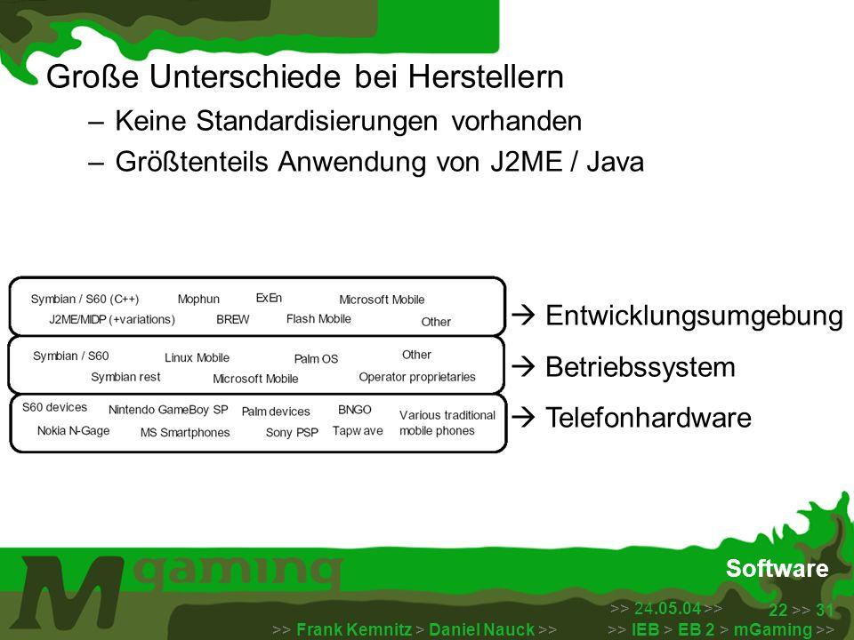 >> 24.05.04 >> >> Frank Kemnitz > Daniel Nauck >> >> IEB > EB 2 > mGaming >> 22 >> 31 Software Große Unterschiede bei Herstellern –Keine Standardisier