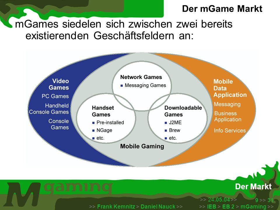 >> 24.05.04 >> >> Frank Kemnitz > Daniel Nauck >> >> IEB > EB 2 > mGaming >> 10 >> 31 Der Markt Video Games: –beinhaltet mehrere Elemente, die wichtigsten aber stellen der PC- und Konsolen- Spiel-Markt da –in diesem Bereich siedeln sich auch tragbare Spiel Konsolen wie Nintendo Gameboy oder PDA Plattformen z.B.
