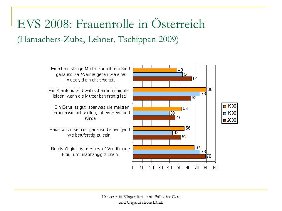 Universität Klagenfurt, Abt. Palliative Care und OrganisationsEthik EVS 2008: Frauenrolle in Österreich (Hamachers-Zuba, Lehner, Tschippan 2009)