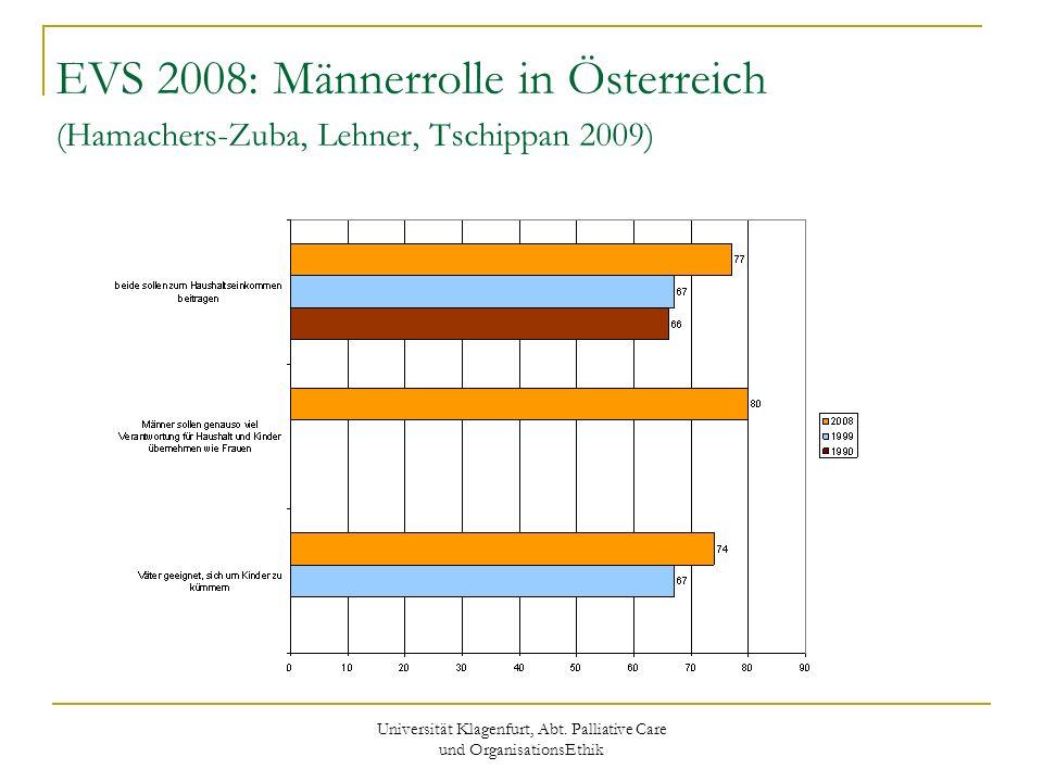 Universität Klagenfurt, Abt. Palliative Care und OrganisationsEthik EVS 2008: Männerrolle in Österreich (Hamachers-Zuba, Lehner, Tschippan 2009)
