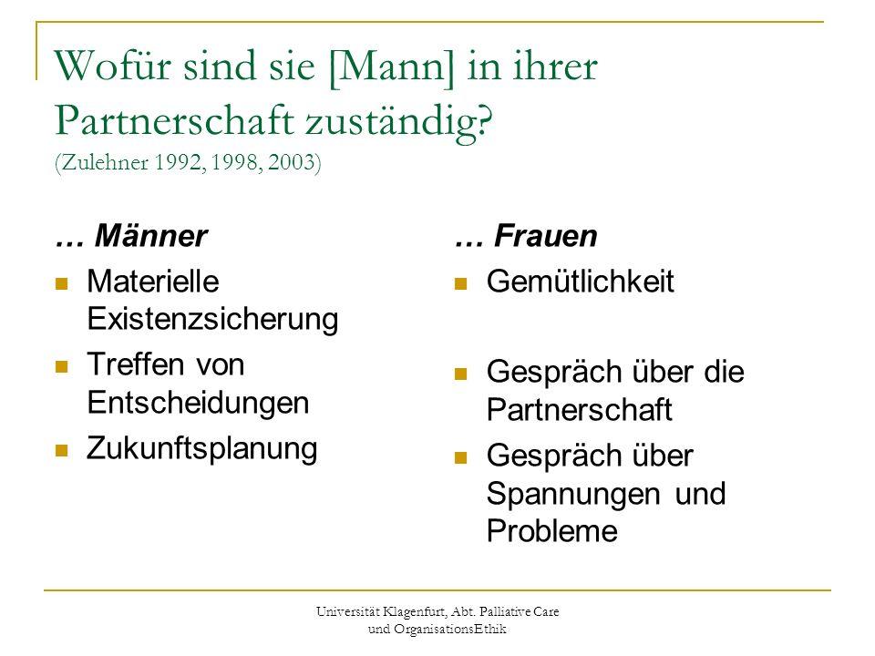Universität Klagenfurt, Abt. Palliative Care und OrganisationsEthik Wofür sind sie [Mann] in ihrer Partnerschaft zuständig? (Zulehner 1992, 1998, 2003