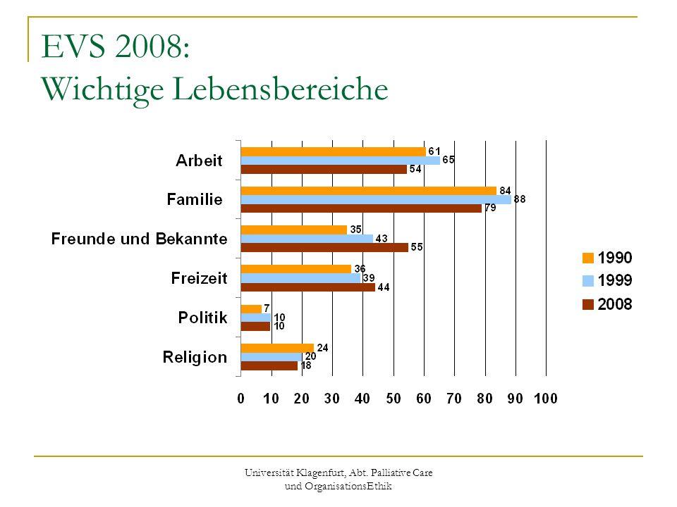 Universität Klagenfurt, Abt. Palliative Care und OrganisationsEthik EVS 2008: Wichtige Lebensbereiche