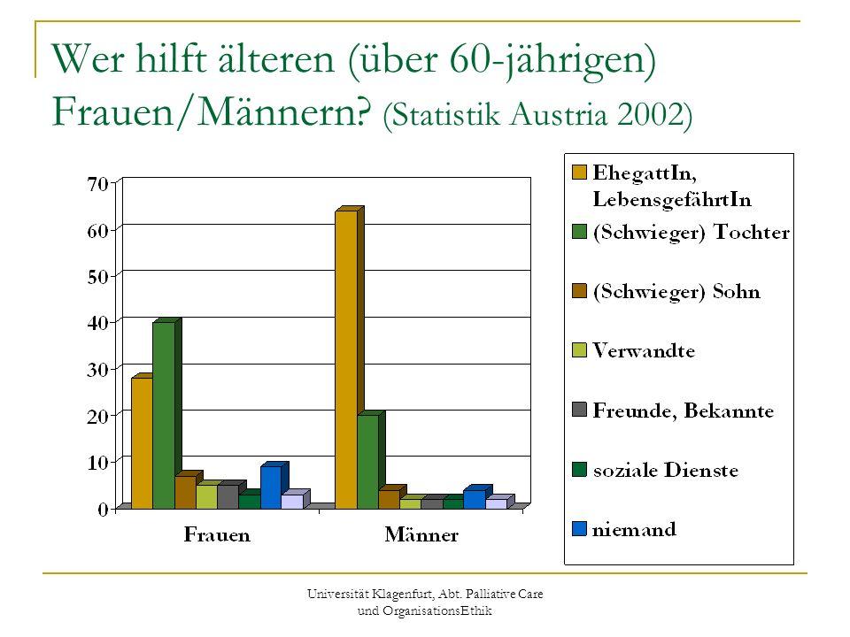 Universität Klagenfurt, Abt. Palliative Care und OrganisationsEthik Wer hilft älteren (über 60-jährigen) Frauen/Männern? (Statistik Austria 2002)