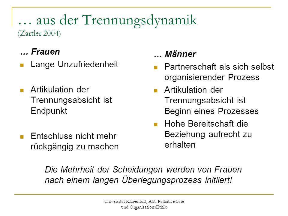 Universität Klagenfurt, Abt. Palliative Care und OrganisationsEthik … aus der Trennungsdynamik (Zartler 2004) … Frauen Lange Unzufriedenheit Artikulat