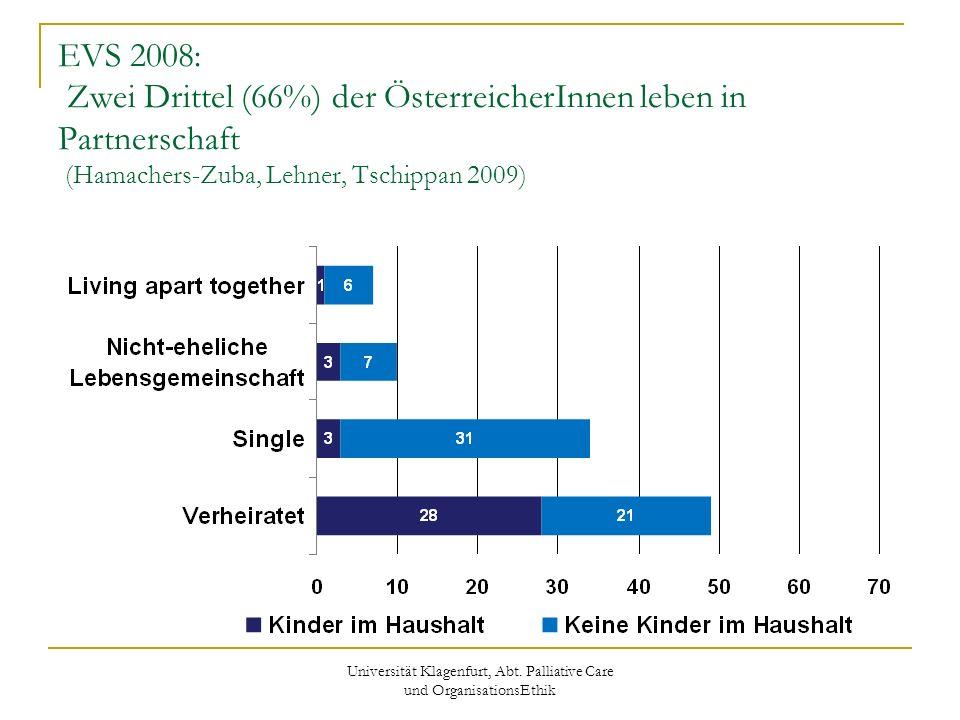 Universität Klagenfurt, Abt. Palliative Care und OrganisationsEthik EVS 2008: Zwei Drittel (66%) der ÖsterreicherInnen leben in Partnerschaft (Hamache