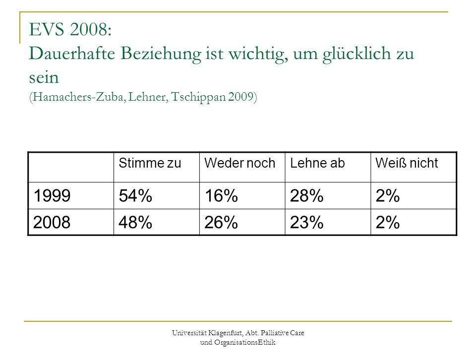 Universität Klagenfurt, Abt. Palliative Care und OrganisationsEthik EVS 2008: Dauerhafte Beziehung ist wichtig, um glücklich zu sein (Hamachers-Zuba,