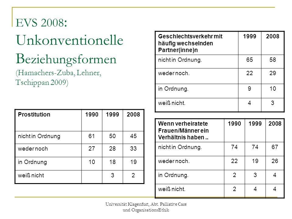 Universität Klagenfurt, Abt. Palliative Care und OrganisationsEthik EVS 2008 : Unkonventionelle B eziehungsformen (Hamachers-Zuba, Lehner, Tschippan 2