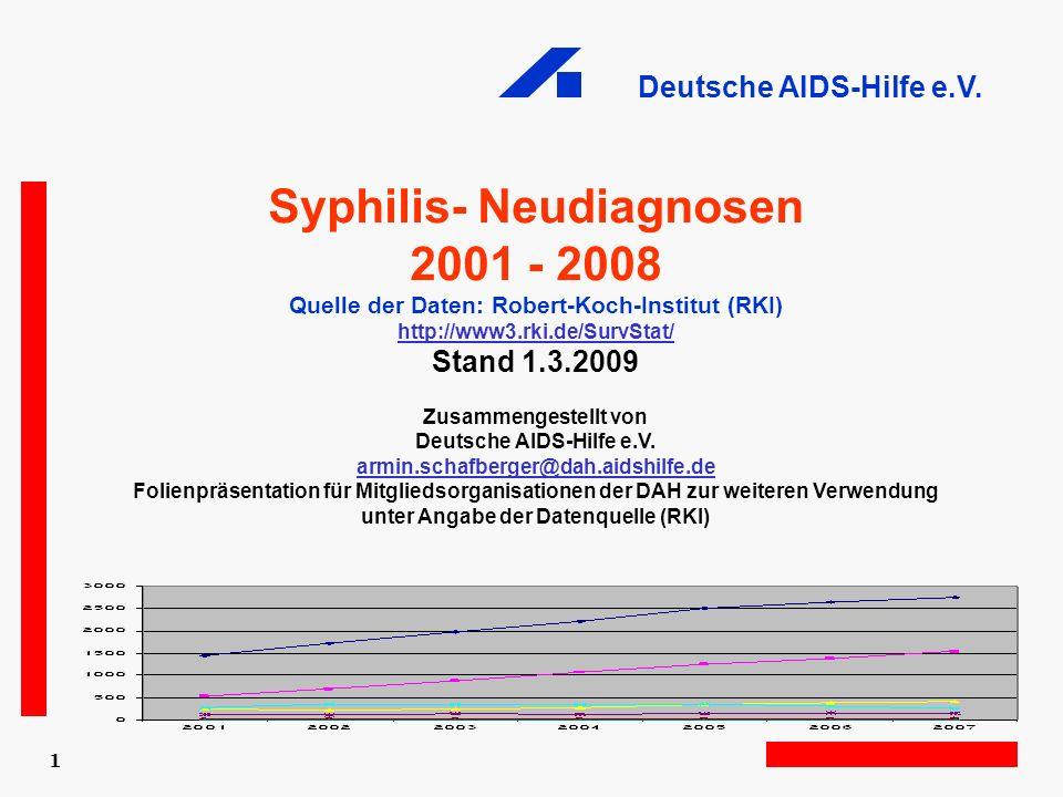 Deutsche AIDS-Hilfe e.V. 1 Syphilis- Neudiagnosen 2001 - 2008 Quelle der Daten: Robert-Koch-Institut (RKI) http://www3.rki.de/SurvStat/ Stand 1.3.2009