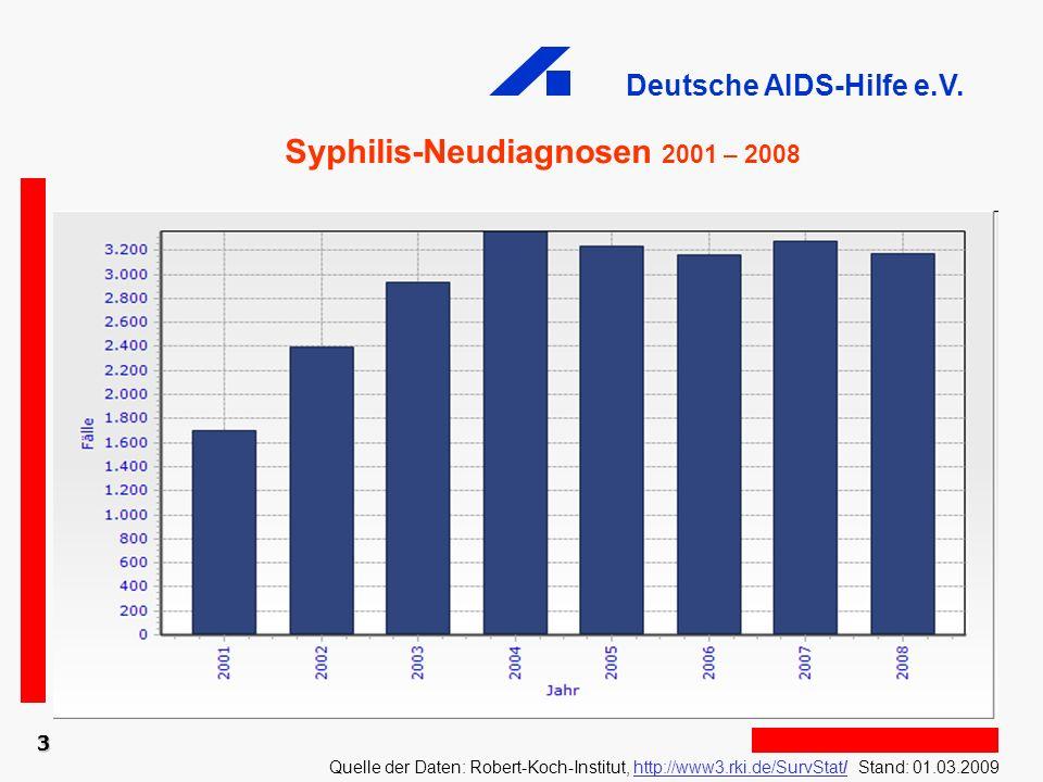 Deutsche AIDS-Hilfe e.V. 3 Syphilis-Neudiagnosen 2001 – 2008 Quelle der Daten: Robert-Koch-Institut, http://www3.rki.de/SurvStat/ Stand: 01.03.2009htt