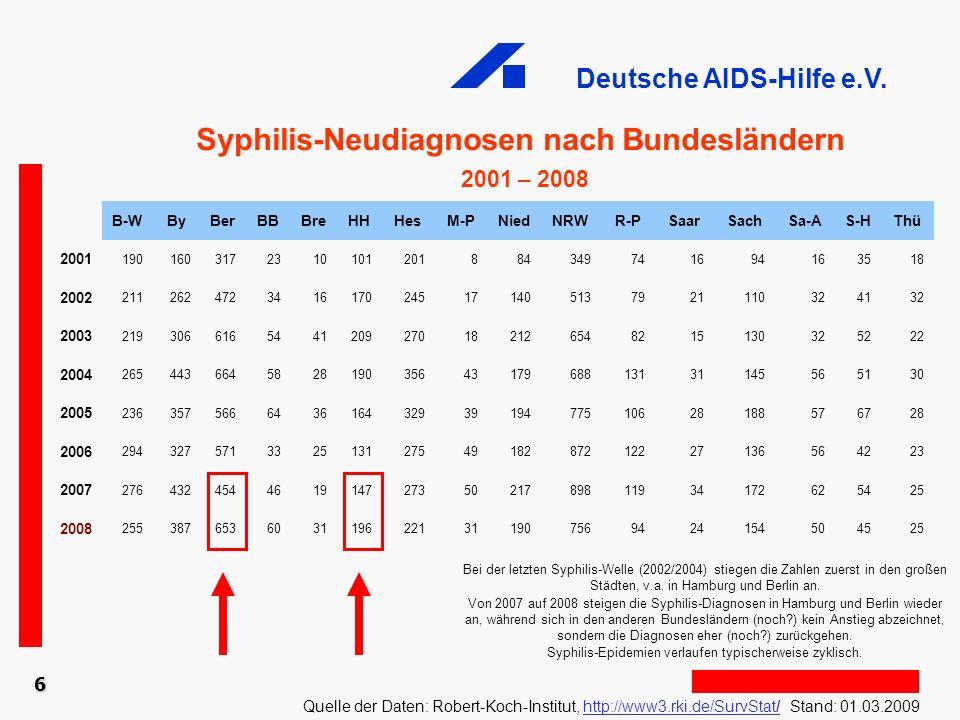 Deutsche AIDS-Hilfe e.V. 6 Syphilis-Neudiagnosen nach Bundesländern 2001 – 2008 Quelle der Daten: Robert-Koch-Institut, http://www3.rki.de/SurvStat/ S