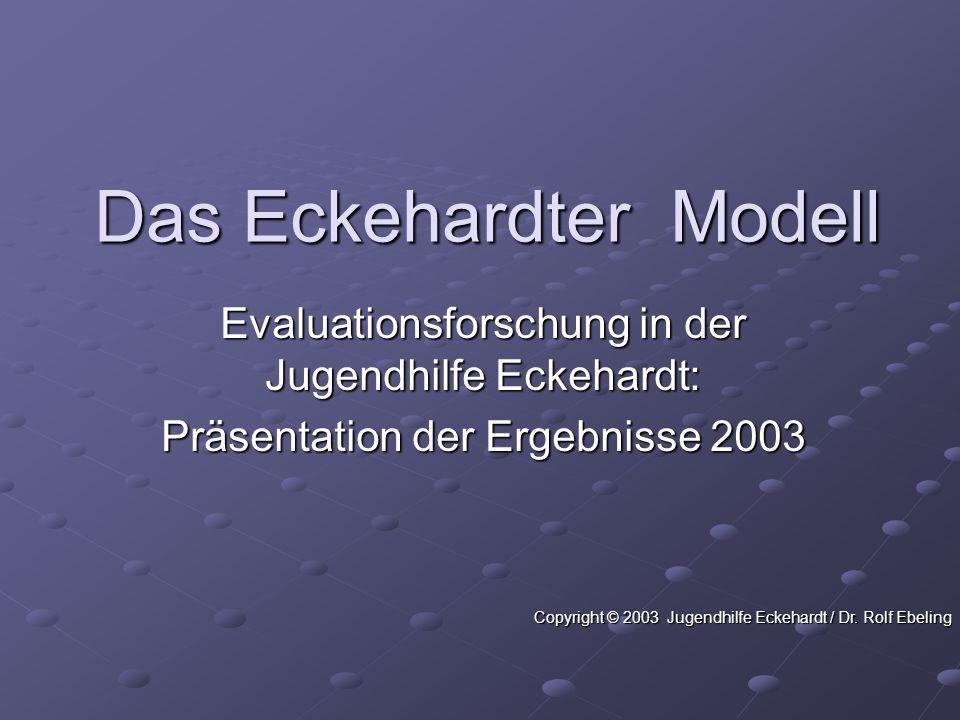 Das Eckehardter Modell Evaluationsforschung in der Jugendhilfe Eckehardt: Präsentation der Ergebnisse 2003 Copyright © 2003 Jugendhilfe Eckehardt / Dr.