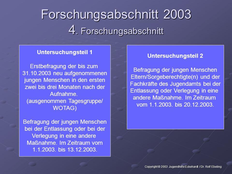 Forschungsabschnitt 2003 4.