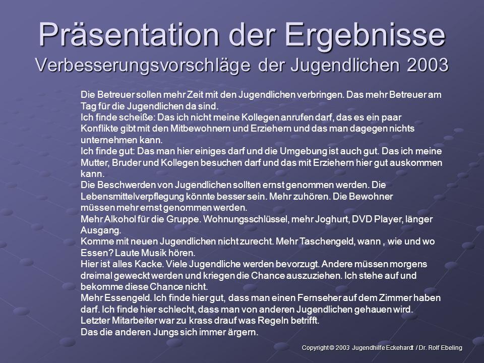 Präsentation der Ergebnisse Verbesserungsvorschläge der Jugendlichen 2003 Copyright © 2003 Jugendhilfe Eckehardt / Dr.