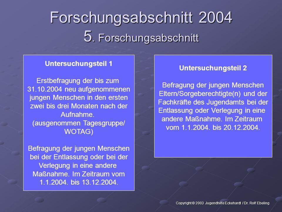 Forschungsabschnitt 2004 5.