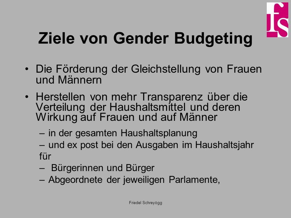 Friedel Schreyögg Ziele von Gender Budgeting Die Förderung der Gleichstellung von Frauen und Männern Herstellen von mehr Transparenz über die Verteilu