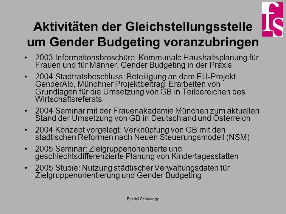 Friedel Schreyögg Aktivitäten der Gleichstellungsstelle um Gender Budgeting voranzubringen 2003 Informationsbroschüre: Kommunale Haushaltsplanung für