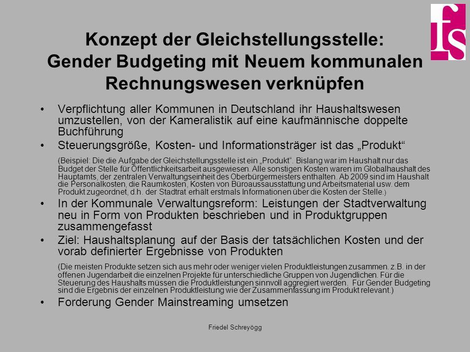 Friedel Schreyögg Konzept der Gleichstellungsstelle: Gender Budgeting mit Neuem kommunalen Rechnungswesen verknüpfen Verpflichtung aller Kommunen in D