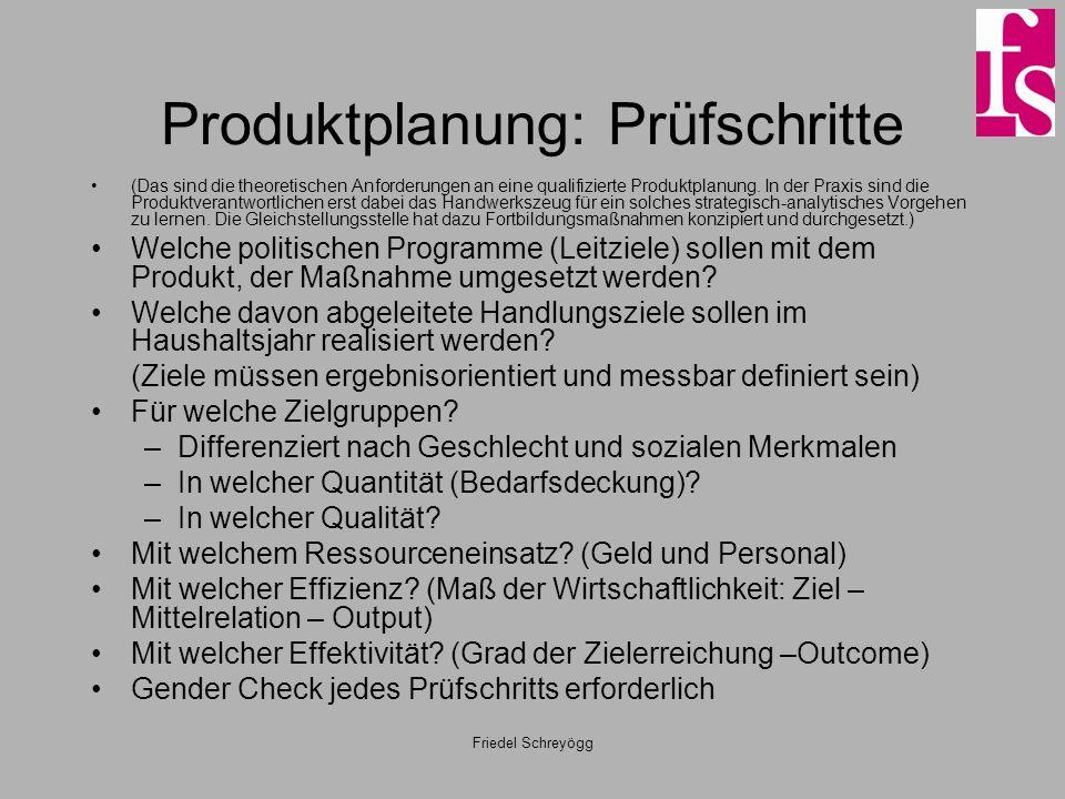 Friedel Schreyögg Produktplanung: Prüfschritte (Das sind die theoretischen Anforderungen an eine qualifizierte Produktplanung. In der Praxis sind die