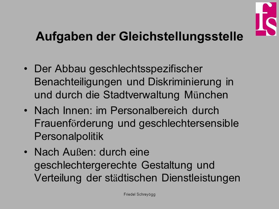 Friedel Schreyögg Einführung des neuen produktorientierten Haushalts Stadtratsbeschluss 28.11.2007 Mit diesem Beschluss wurde endgültig der Rahmen und die Form für die zukünftige Planung und Aufstellung des Haushalts in München festgelegt.