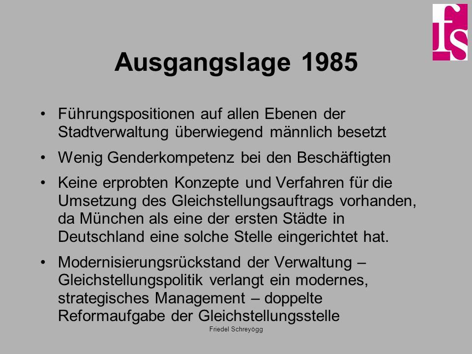 Friedel Schreyögg Ausgangslage 1985 Führungspositionen auf allen Ebenen der Stadtverwaltung überwiegend männlich besetzt Wenig Genderkompetenz bei den