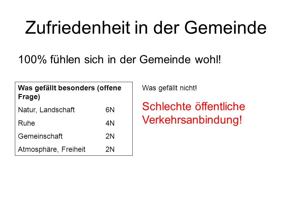 Gründe dafür in Steinbach zu bleiben (3) Eventuell die Einrichtung einer Buslinie zu den Pendlerzeiten, welche zum Beispiel mit Scharnstein verbunden werden könnte.