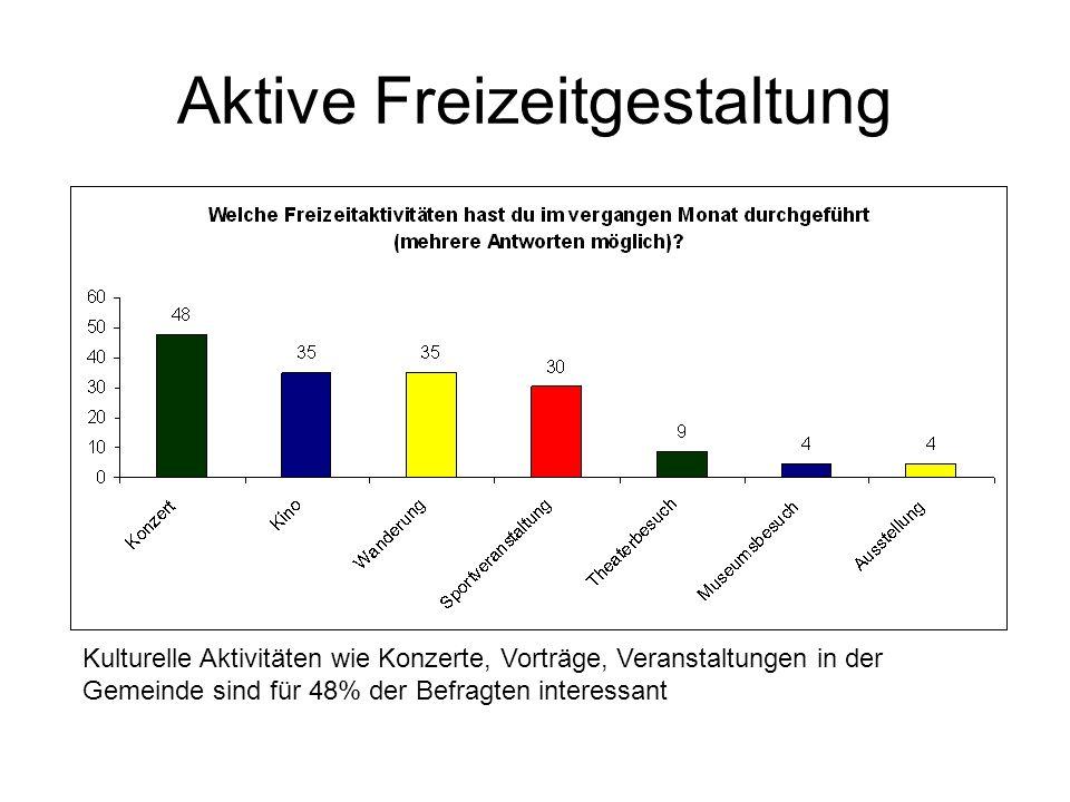 Gründe dafür in Steinbach zu bleiben (6)