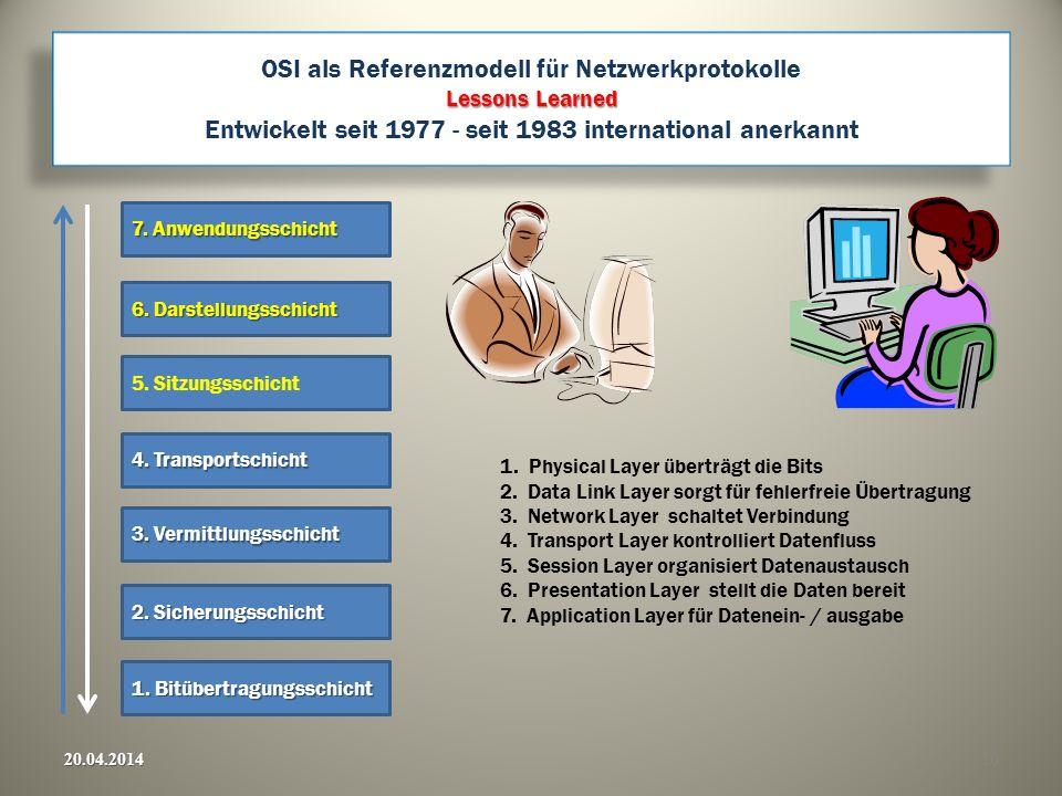 Lessons Learned OSI als Referenzmodell für Netzwerkprotokolle Lessons Learned Entwickelt seit 1977 - seit 1983 international anerkannt 20.04.201410 6.