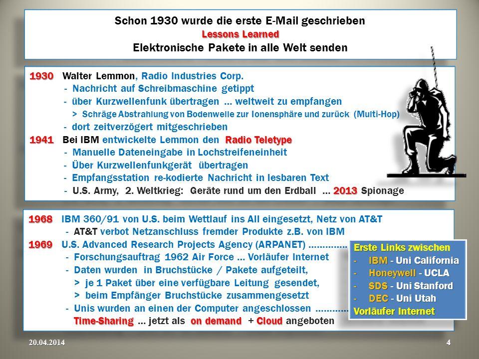 Lessons Learned Schon 1930 wurde die erste E-Mail geschrieben Lessons Learned Elektronische Pakete in alle Welt senden 20.04.20144 1930 1930 Walter Le