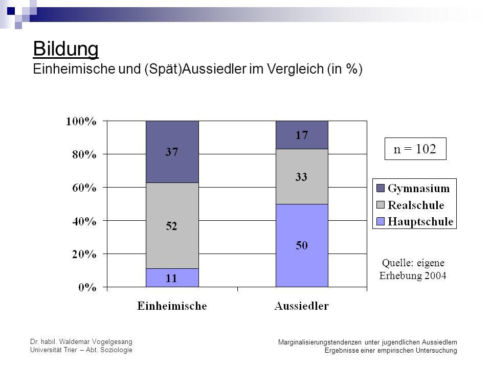 Dr.habil. Waldemar Vogelgesang Universität Trier – Abt.