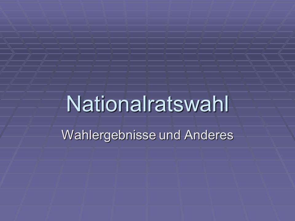 Nationalratswahl Wahlergebnisse und Anderes