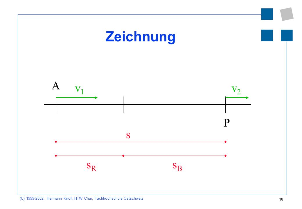 18 (C) 1999-2002, Hermann Knoll, HTW Chur, Fachhochschule Ostschweiz Zeichnung A P v2v2 v1v1 s sRsR sBsB