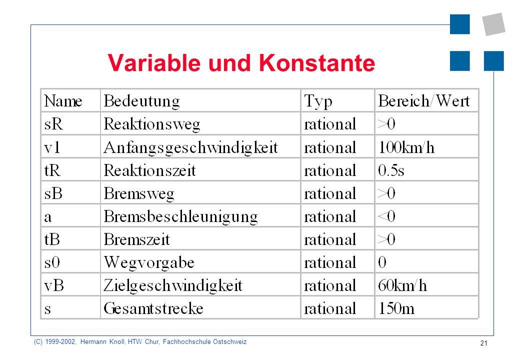 21 (C) 1999-2002, Hermann Knoll, HTW Chur, Fachhochschule Ostschweiz Variable und Konstante