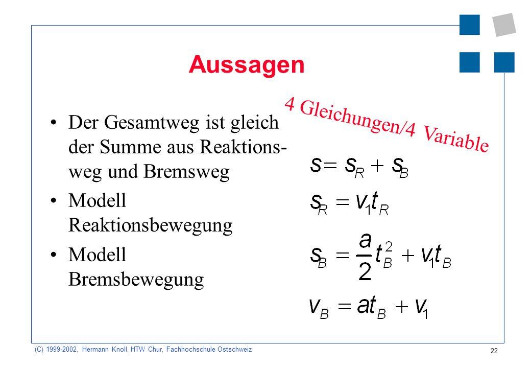 22 (C) 1999-2002, Hermann Knoll, HTW Chur, Fachhochschule Ostschweiz Aussagen Der Gesamtweg ist gleich der Summe aus Reaktions- weg und Bremsweg Modell Reaktionsbewegung Modell Bremsbewegung 4 Gleichungen/4 Variable