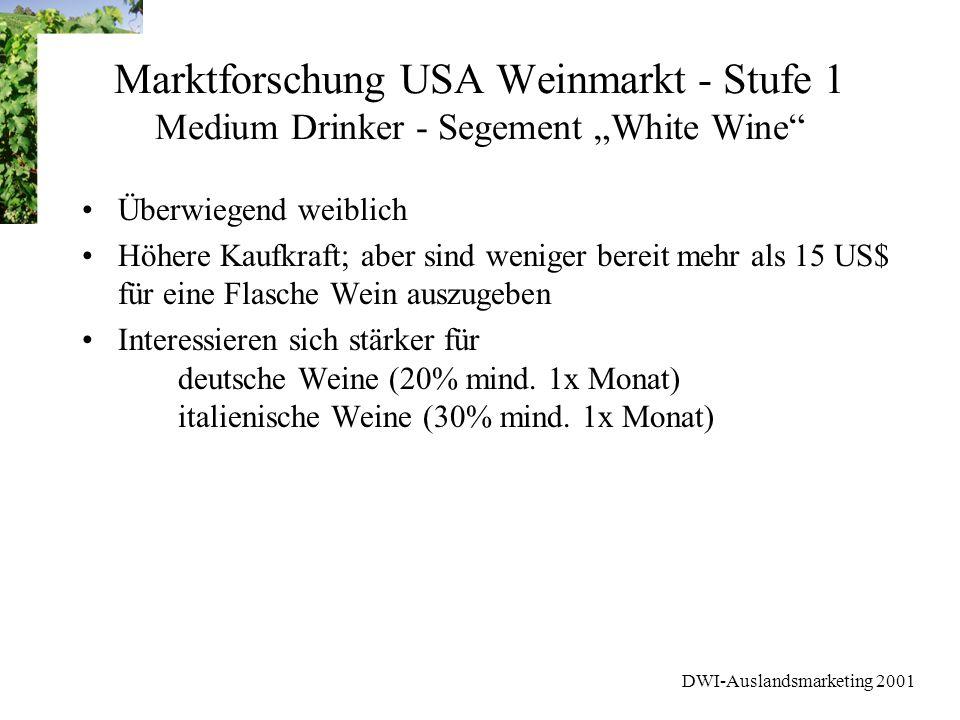 DWI-Auslandsmarketing 2001 Marktforschung USA Weinmarkt - Stufe 1 Medium Drinker - Segement White Wine Überwiegend weiblich Höhere Kaufkraft; aber sin