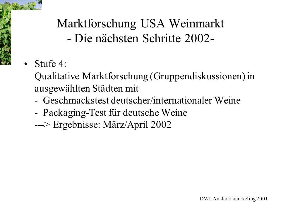 DWI-Auslandsmarketing 2001 Marktforschung USA Weinmarkt - Die nächsten Schritte 2002- Stufe 4: Qualitative Marktforschung (Gruppendiskussionen) in aus