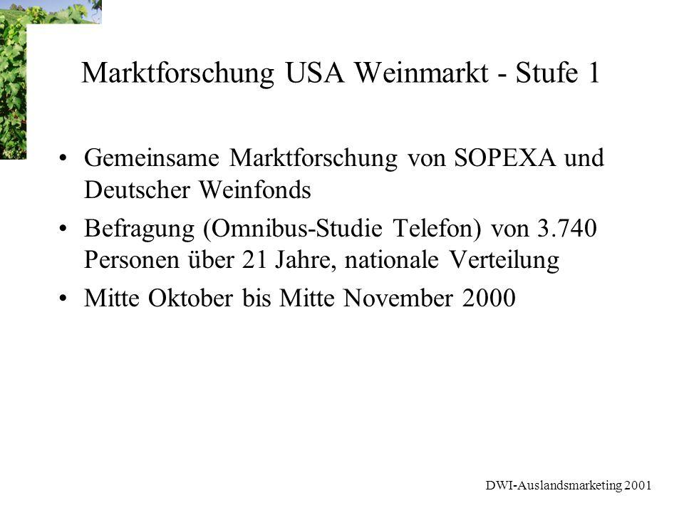 DWI-Auslandsmarketing 2001 Marktforschung USA Weinmarkt - Stufe 1 Gemeinsame Marktforschung von SOPEXA und Deutscher Weinfonds Befragung (Omnibus-Stud