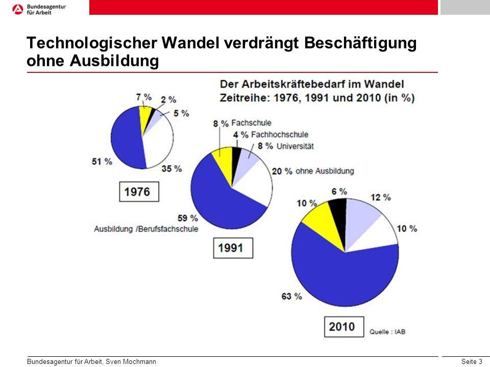 Seite 3 Technologischer Wandel verdrängt Beschäftigung ohne Ausbildung Bundesagentur für Arbeit, Sven Mochmann