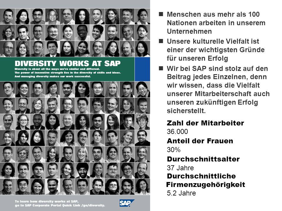 SAP AG 2005, Software and People, Steffen Laick / 21 Menschen aus mehr als 100 Nationen arbeiten in unserem Unternehmen Unsere kulturelle Vielfalt ist