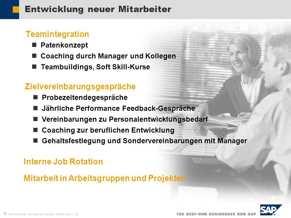 SAP AG 2005, Software and People, Steffen Laick / 28 Entwicklung neuer Mitarbeiter Teamintegration Patenkonzept Coaching durch Manager und Kollegen Te