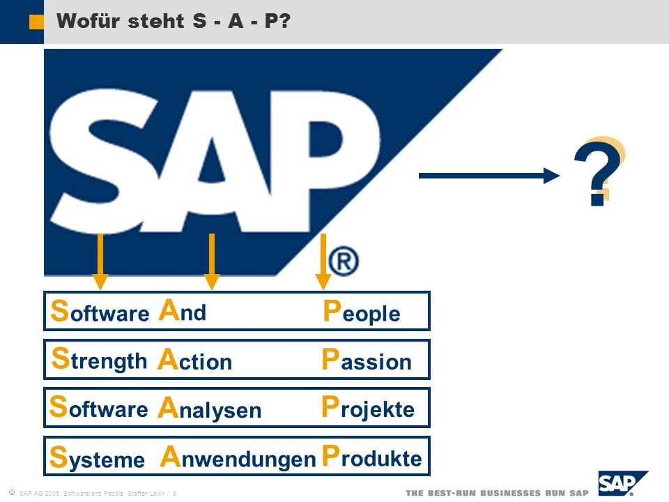 SAP AG 2005, Software and People, Steffen Laick / 3 Wofür steht S - A - P? ? ? S ysteme A nwendungen P rodukte S oftware A nalysen P rojekte S oftware
