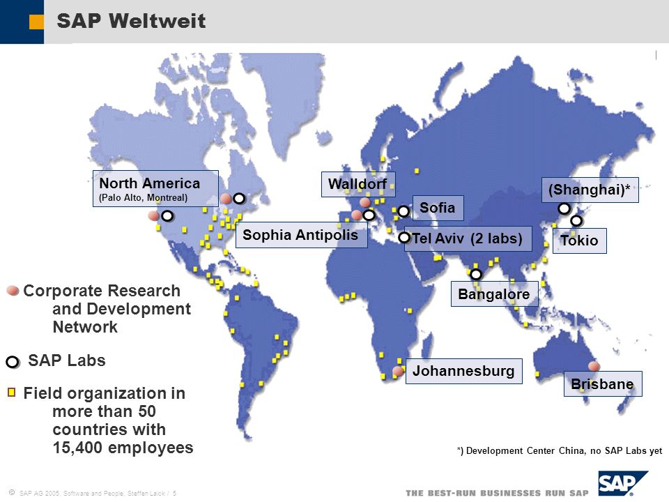 SAP AG 2005, Software and People, Steffen Laick / 5 Sophia Antipolis Tel Aviv (2 labs) Bangalore Tokio Walldorf North America (Palo Alto, Montreal) SAP Weltweit Corporate Research and Development Network SAP Labs Field organization in more than 50 countries with 15,400 employees Sofia *) Development Center China, no SAP Labs yet (Shanghai)* Johannesburg Brisbane