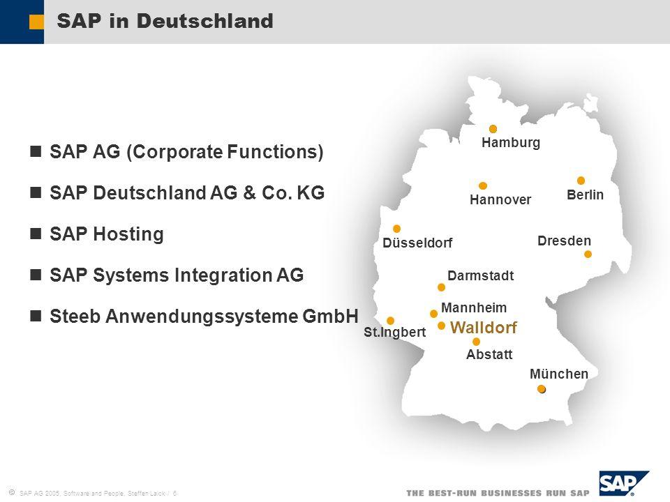 SAP AG 2005, Software and People, Steffen Laick / 6 Hamburg Berlin Düsseldorf München Walldorf Hannover Dresden Darmstadt Mannheim St.Ingbert Abstatt