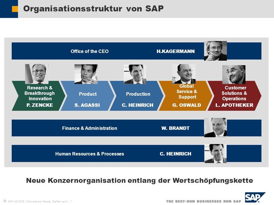 Die integrierte Business Suite von SAP SAP Heute Facts & Figures Mitarbeiter und Unternehmenskultur Arbeiten bei SAP
