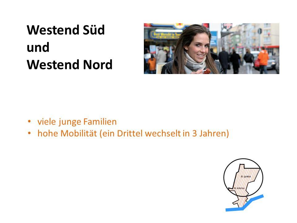Westend Süd und Westend Nord viele junge Familien hohe Mobilität (ein Drittel wechselt in 3 Jahren)