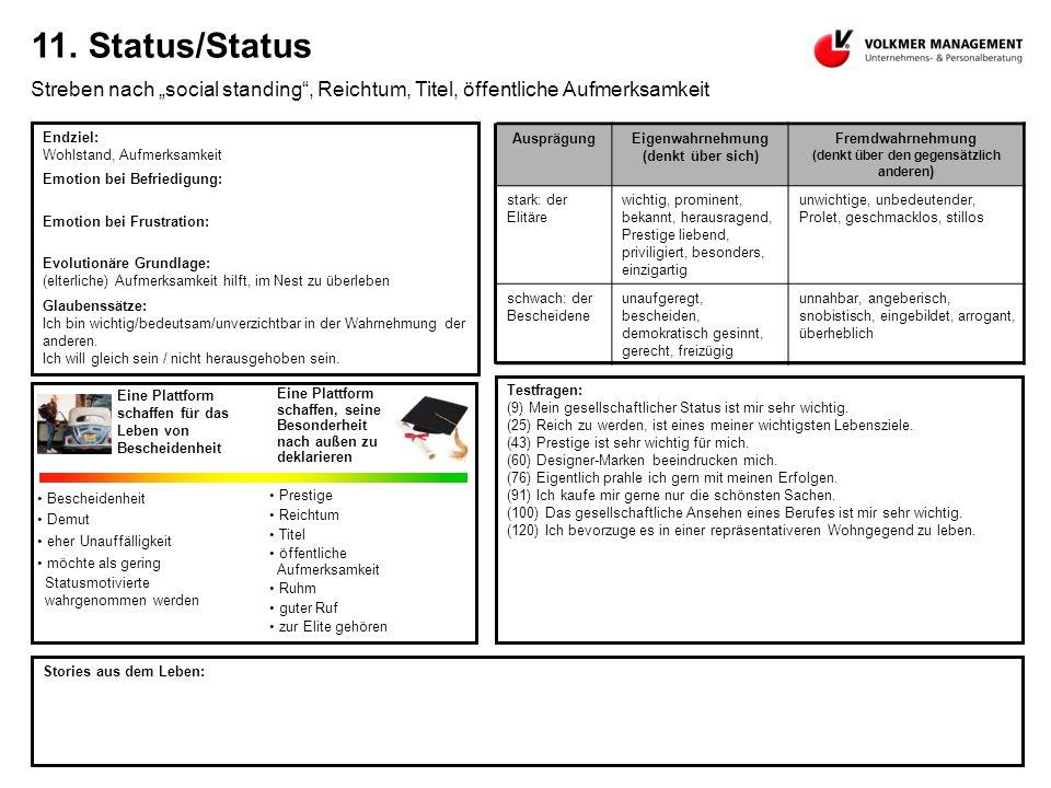 11. Status/Status Streben nach social standing, Reichtum, Titel, öffentliche Aufmerksamkeit Endziel: Wohlstand, Aufmerksamkeit Emotion bei Befriedigun
