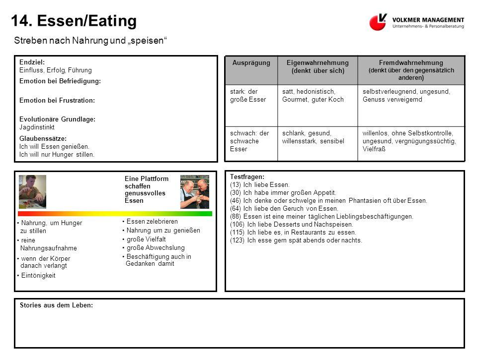 14. Essen/Eating Streben nach Nahrung und speisen Endziel: Einfluss, Erfolg, Führung Emotion bei Befriedigung: Emotion bei Frustration: Evolutionäre G