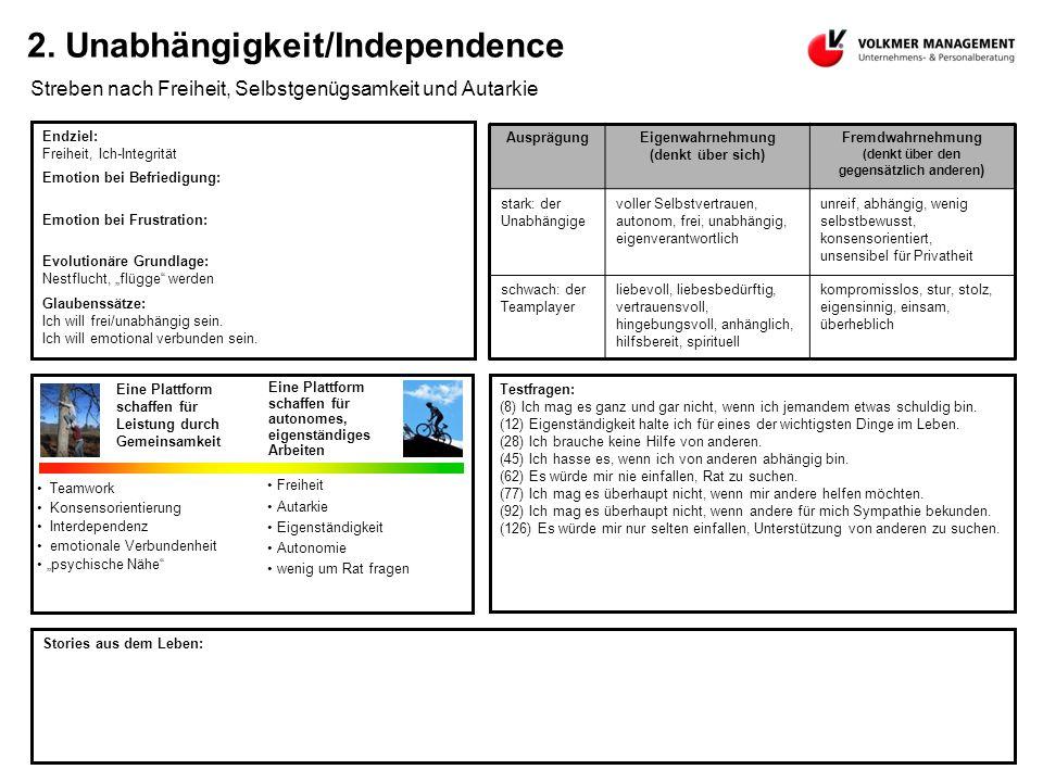 2. Unabhängigkeit/Independence Streben nach Freiheit, Selbstgenügsamkeit und Autarkie Endziel: Freiheit, Ich-Integrität Emotion bei Befriedigung: Emot