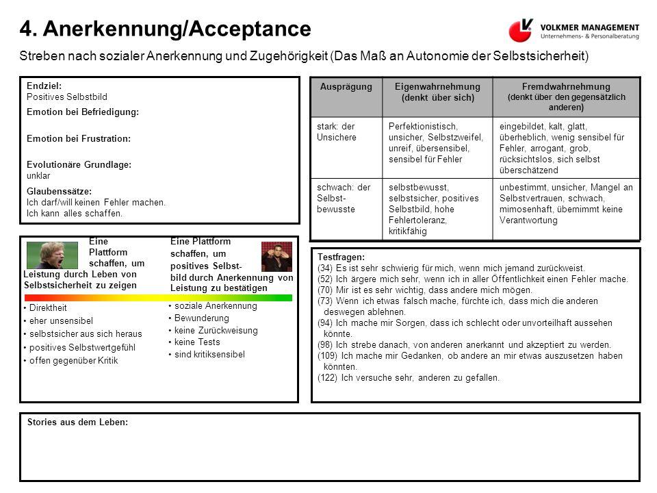 4. Anerkennung/Acceptance Streben nach sozialer Anerkennung und Zugehörigkeit (Das Maß an Autonomie der Selbstsicherheit) Endziel: Positives Selbstbil