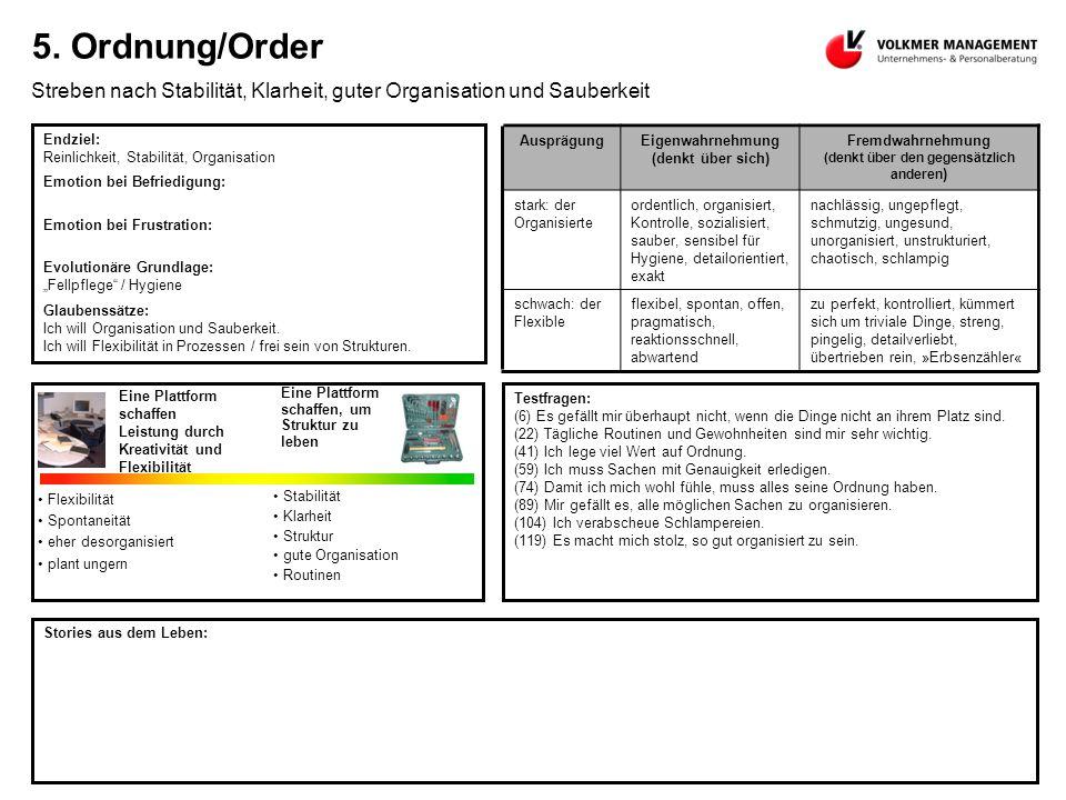 5. Ordnung/Order Streben nach Stabilität, Klarheit, guter Organisation und Sauberkeit Endziel: Reinlichkeit, Stabilität, Organisation Emotion bei Befr